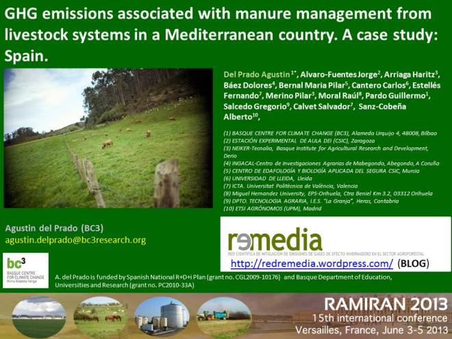 research on GHG emissions from manure_Spain_Dublin